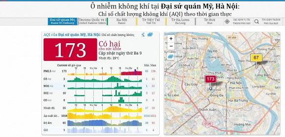 ô nhiễm không khí, giãn cách xã hội, Hà Nội